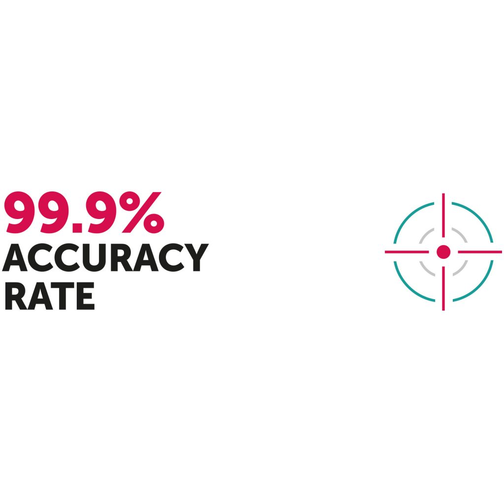Accuracy Rate