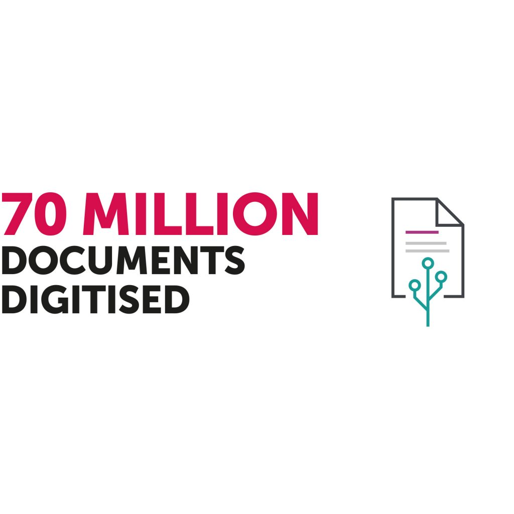 Documents Digitised